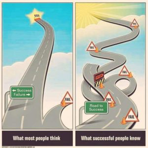 success or failure road
