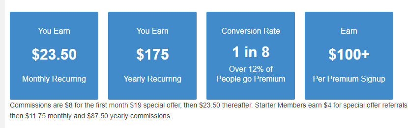 Earn Commissions While You Learn Chart